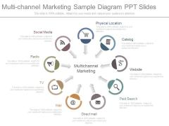 Multi Channel Marketing Sample Diagram Ppt Slides