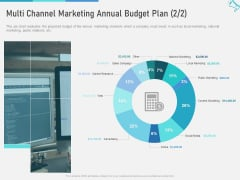 Multi Channel Marketing To Maximize Brand Exposure Multi Channel Marketing Annual Budget Plan Sales Rules PDF