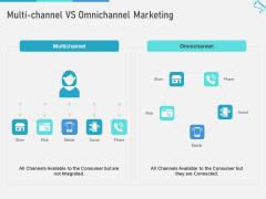 Multi Channel Marketing To Maximize Brand Exposure Multi Channel VS Omnichannel Marketing Rules PDF