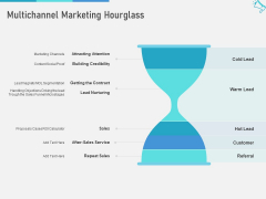 Multi Channel Marketing To Maximize Brand Exposure Multichannel Marketing Hourglass Download PDF