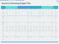 Multi Channel Marketing To Maximize Brand Exposure Quarterly Marketing Budget Plan Brochure PDF
