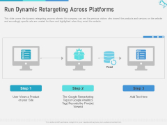 Multi Channel Marketing To Maximize Brand Exposure Run Dynamic Retargeting Across Platforms Graphics PDF