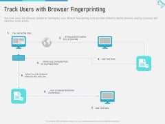 Multi Channel Marketing To Maximize Brand Exposure Track Users With Browser Fingerprinting Slides PDF