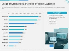Multi Channel Marketing To Maximize Brand Exposure Usage Of Social Media Platform By Target Audience Pictures PDF