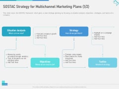 Multi Channel Maximize Brand Exposure SOSTAC Strategy For Multichannel Marketing Plans Analysis Elements PDF