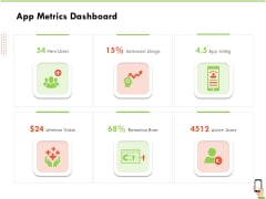 Multi Channel Online Commerce App Metrics Dashboard Sample PDF