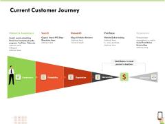 Multi Channel Online Commerce Current Customer Journey Slides PDF