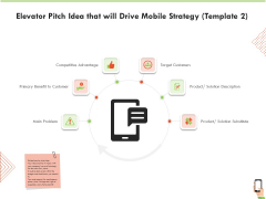 Multi Channel Online Commerce Elevator Pitch Idea That Will Drive Mobile Strategy Target Information PDF