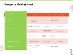 Multi Channel Online Commerce Enterprise Mobility Stack Icons PDF