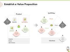 Multi Channel Online Commerce Establish A Value Proposition Template PDF