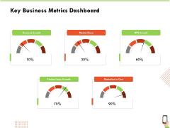 Multi Channel Online Commerce Key Business Metrics Dashboard Background PDF