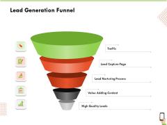 Multi Channel Online Commerce Lead Generation Funnel Designs PDF