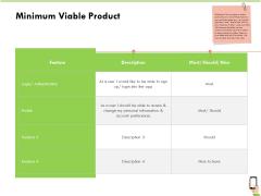 Multi Channel Online Commerce Minimum Viable Product Clipart PDF