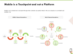 Multi Channel Online Commerce Mobile Is A Touchpoint And Not A Platform Demonstration PDF