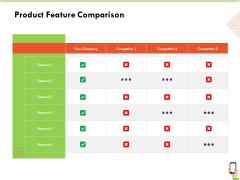 Multi Channel Online Commerce Product Feature Comparison Infographics PDF