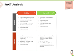 Multi Channel Online Commerce SWOT Analysis Diagrams PDF
