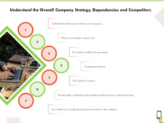 Multi Channel Online Commerce Understand The Overall Company Strategy Dependencies And Competitors Template PDF