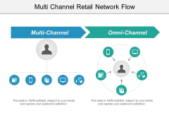 Multi Channel Retail Network Flow Ppt PowerPoint Presentation Outline Inspiration