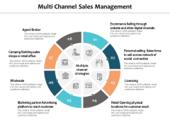 Multi Channel Sales Management Ppt PowerPoint Presentation Show Information