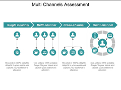 Multi Channels Assessment Ppt PowerPoint Presentation Slides Designs Download