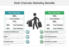 Multi Channels Marketing Benefits Ppt PowerPoint Presentation Professional Objects