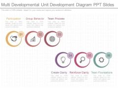 Multi Developmental Unit Development Diagram Ppt Slides