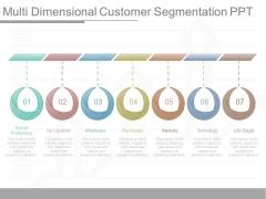Multi Dimensional Customer Segmentation Ppt