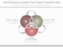 Multi Disciplinary Innovation Team Diagram Powerpoint Slide