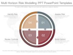 Multi Horizon Risk Modelling Ppt Powerpoint Templates