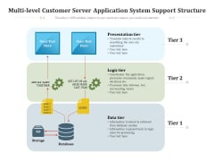 Multi Level Customer Server Application System Support Structure Ppt PowerPoint Presentation Outline Gallery PDF