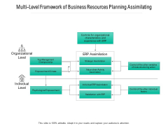 Multi Level Framework Of Business Resources Planning Assimilating Ppt PowerPoint Presentation Show PDF