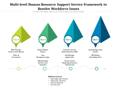 Multi Level Human Resource Support Service Framework To Resolve Workforce Issues Ppt PowerPoint Presentation Infographics Clipart PDF