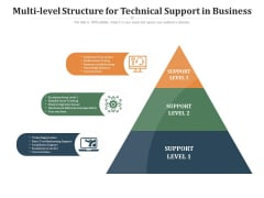 Multi Level Structure For Technical Support In Business Ppt PowerPoint Presentation Slides Good PDF