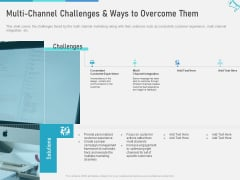 Multi Marketing To Maximize Brand Exposure Multi Channel Challenges And Ways To Overcome Them Slides PDF