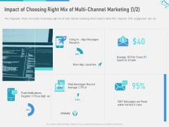 Multi Maximize Brand Exposure Impact Of Choosing Right Mix Of Multi Channel Marketing App Information PDF