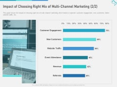 Multi Maximize Brand Exposure Impact Of Choosing Right Mix Of Multi Channel Marketing Customer Information PDF