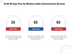 Multi Radio Waves 30 60 90 Days Plan For Wireless Radio Advertisement Services Formats PDF
