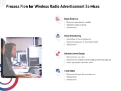 Multi Radio Waves Process Flow For Wireless Radio Advertisement Services Pictures PDF