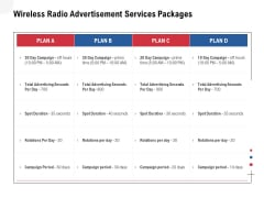 Multi Radio Waves Wireless Radio Advertisement Services Packages Themes PDF