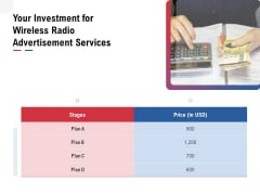 Multi Radio Waves Your Investment For Wireless Radio Advertisement Services Icons PDF
