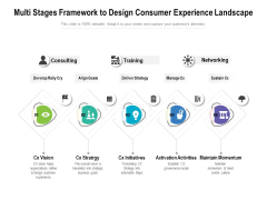 Multi Stages Framework To Design Consumer Experience Landscape Ppt PowerPoint Presentation Outline Grid PDF