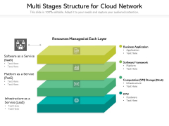 Multi Stages Structure For Cloud Network Ppt PowerPoint Presentation File Styles PDF