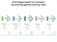 Multi Stages System For Contractor Security Management With Key Tasks Ppt PowerPoint Presentation Styles Tips PDF