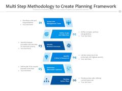 Multi Step Methodology To Create Planning Framework Ppt PowerPoint Presentation Model Graphics Tutorials PDF