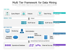 Multi Tier Framework For Data Mining Ppt PowerPoint Presentation File Microsoft PDF
