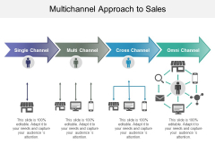 Multichannel Approach To Sales Ppt PowerPoint Presentation Gallery Microsoft