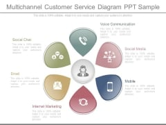 Multichannel Customer Service Diagram Ppt Sample