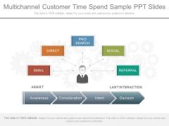 Multichannel Customer Time Spend Sample Ppt Slides
