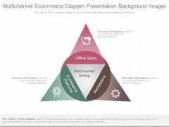Multichannel Ecommerce Diagram Presentation Background Images