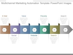 Multichannel Marketing Automation Template Powerpoint Images